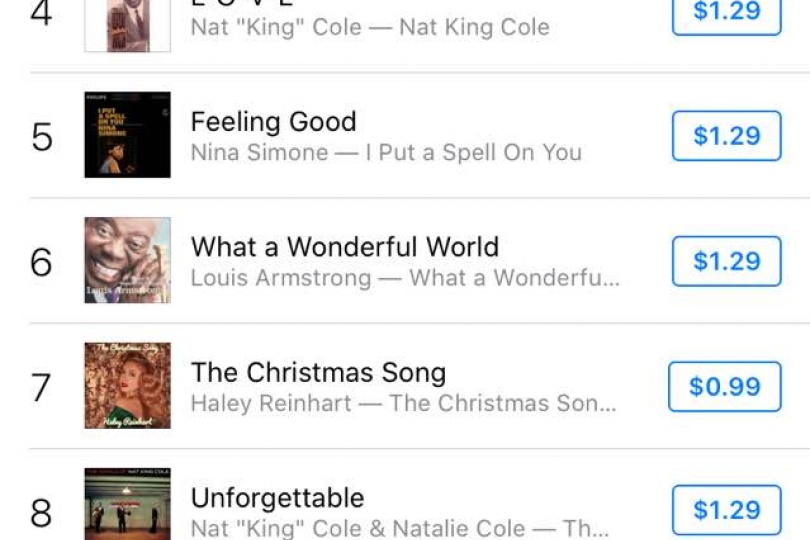 Haley Reinhart & No Vacancy Orchestra # 7 on iTunes Jazz Charts!!!